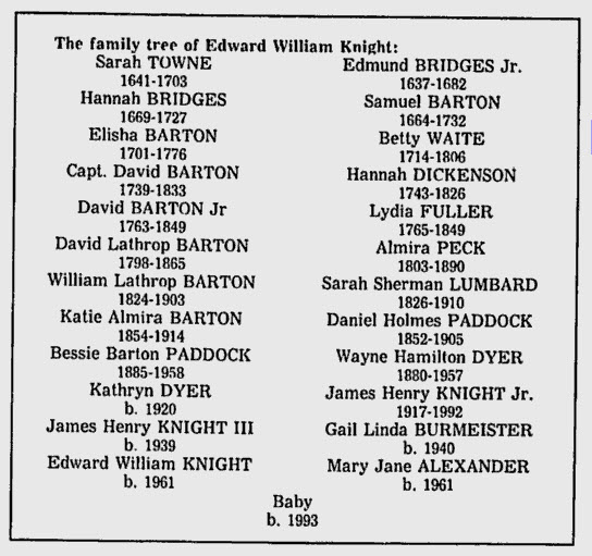 Family Tree of Edward William Knight