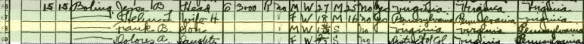 1930 Census Record Excerpt