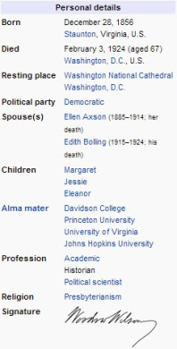 Personal Details of  President Wilson