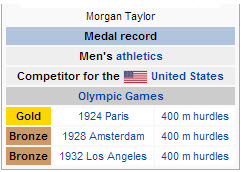 Medal Record