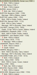 Irish Ancestry 1