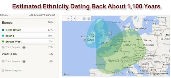 DNA Estimated Ethnicity
