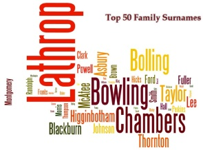 Top 50 Family Surnames