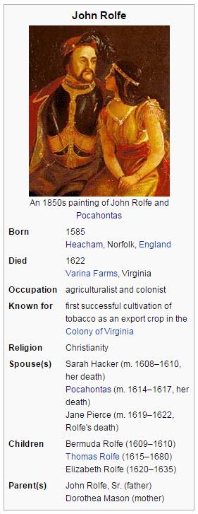 John Rolfe Painting 1850