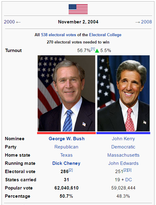 bush-kerry-election-2004