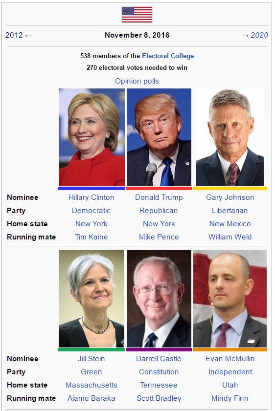 clinton-trump-election-2016