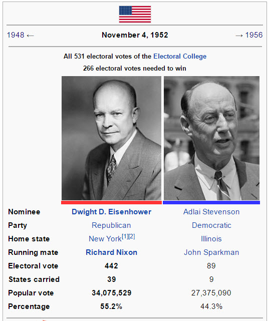 eisenhower-stevenson-election-1952