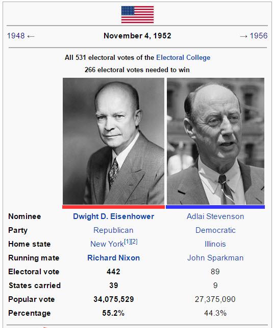 eisenhower-stevenson-election-1952