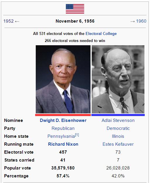eisenhower-stevenson-election-1956