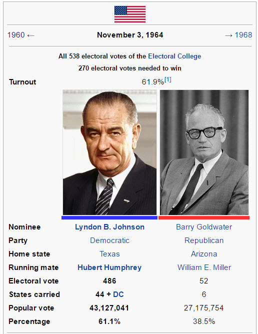 john-goldwater-election-1964