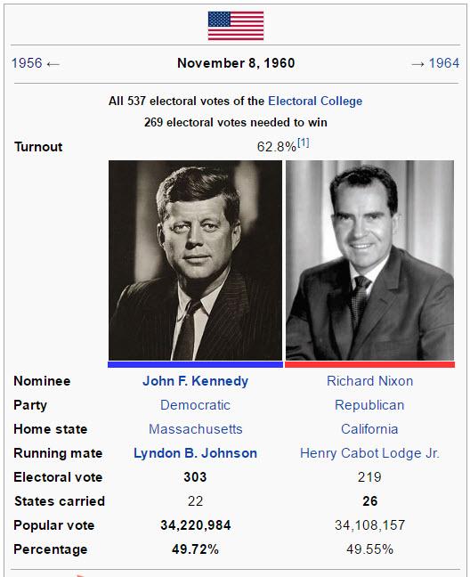 kennedy-nixon-election-1960