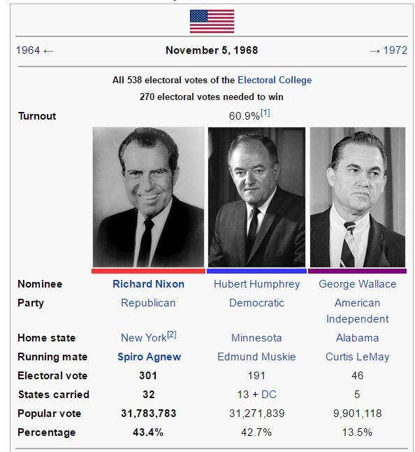 nixon-humphrey-wallace-election-1968