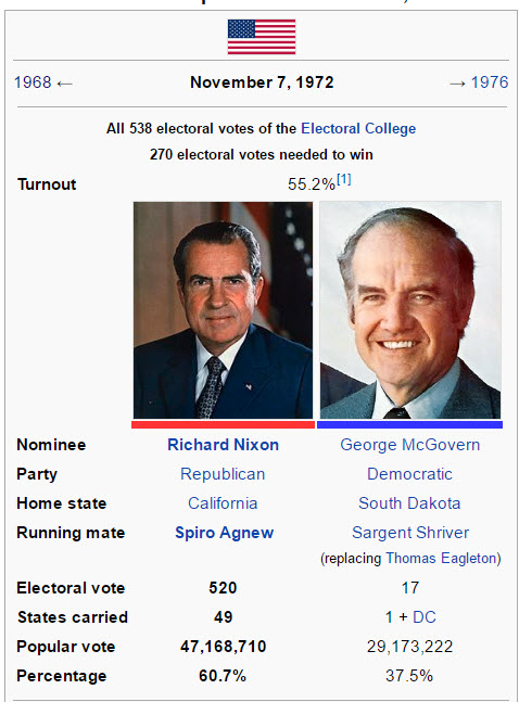 nixon-mcgovern-election-1972