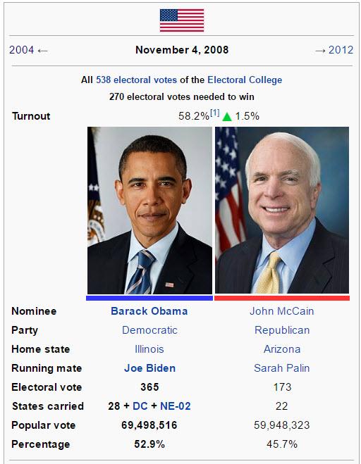 obama-mccain-election-2008