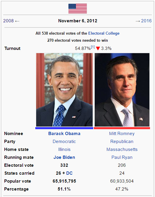 obama-romney-election-2012