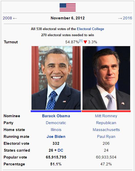 obama-romney-election-2012