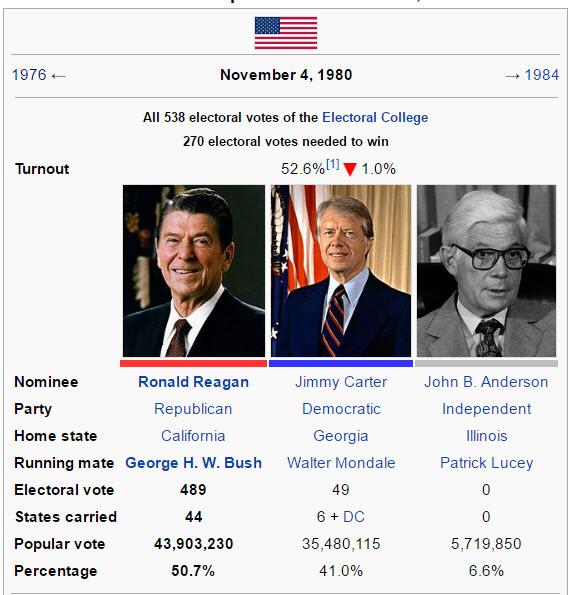 reagan-carter-election-1980