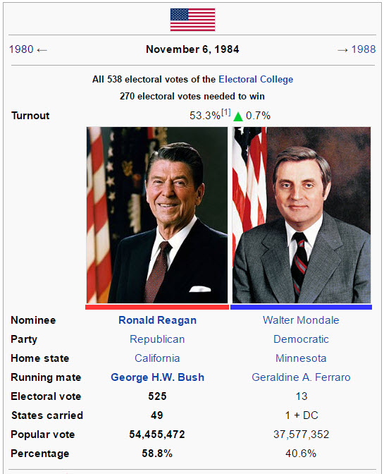 reagan-mondale-election-1984