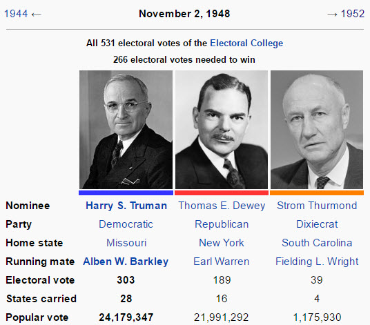 truman-dewey-and-thurmond-election-1948